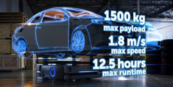 omron hd 1500 lce robotica robot mobile settore auto